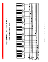 Elementary Piano Note & Chord Chart